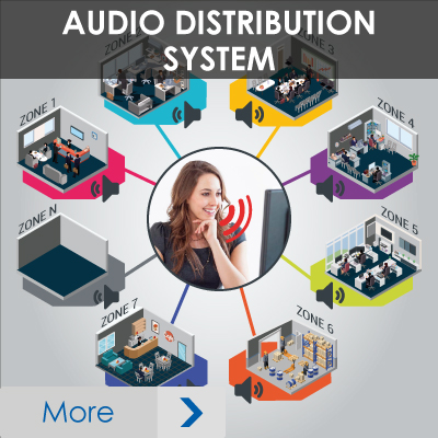Automated Audio SOlutions